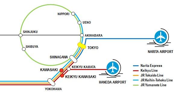 От аэропорта Нарита